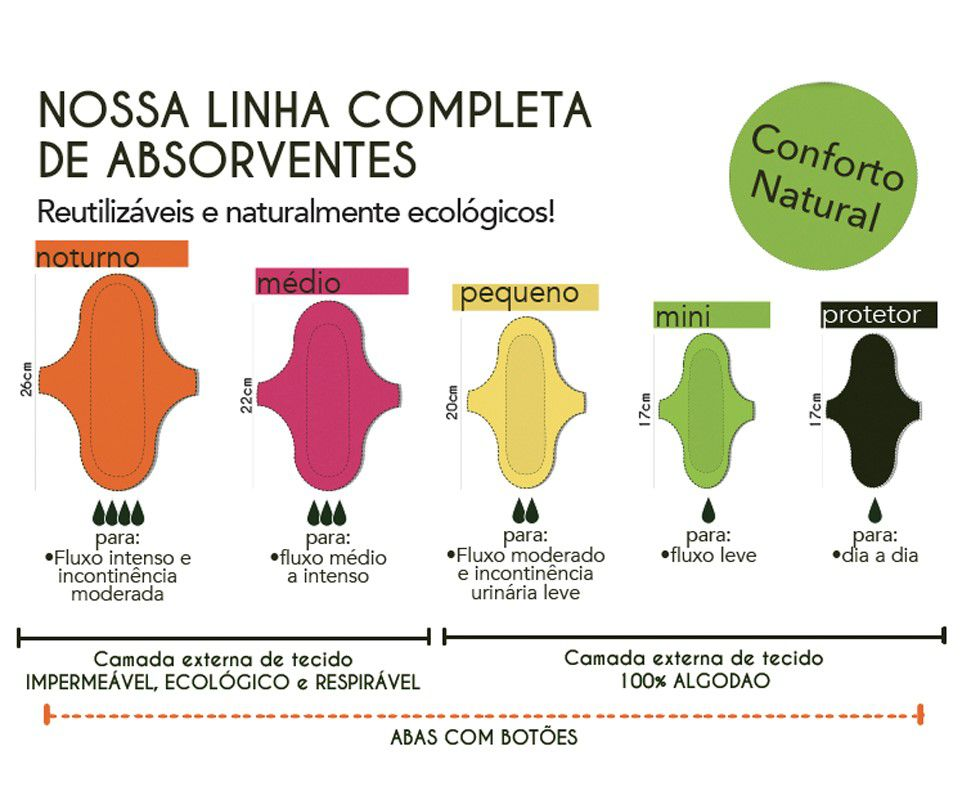 Absorvente MINI - Bia