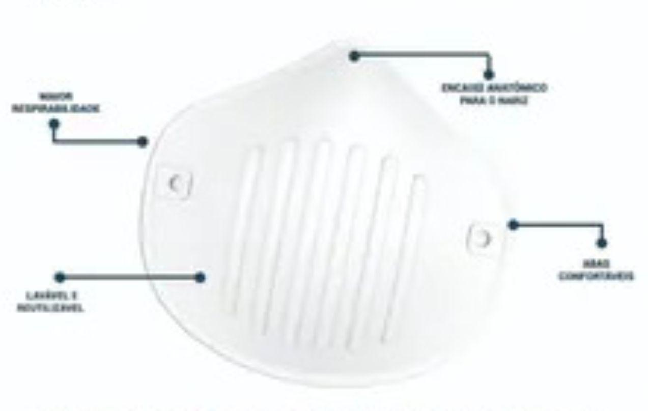 Mascara Cirúrgica Lavável
