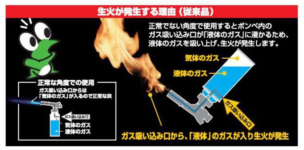 Maçarico Profissional para Culinária Shinfuji - Japão