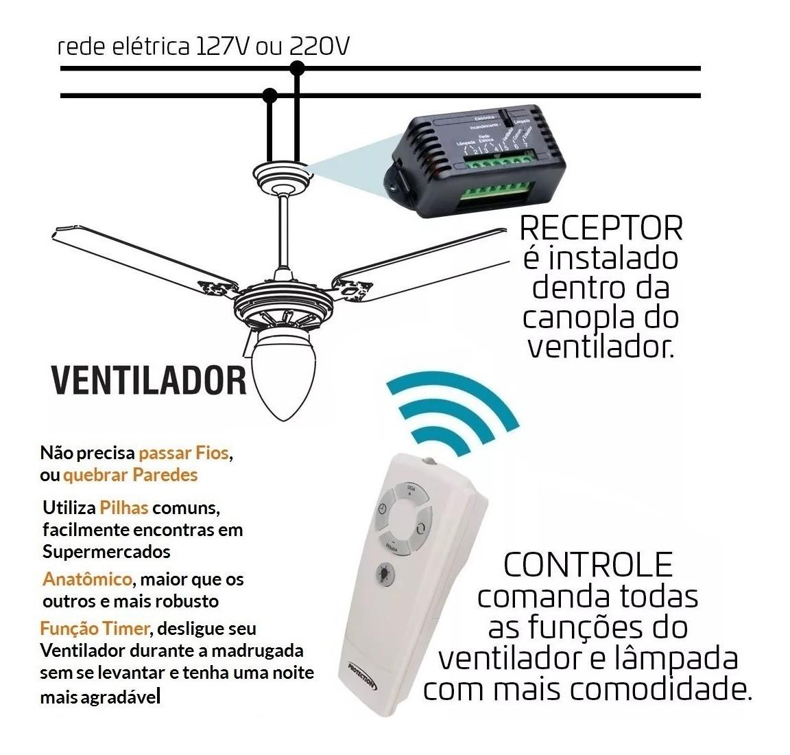 CONTROLE REMOTO UNIVERSAL INFRAVERMELHO P/ VENTILADOR PRETO