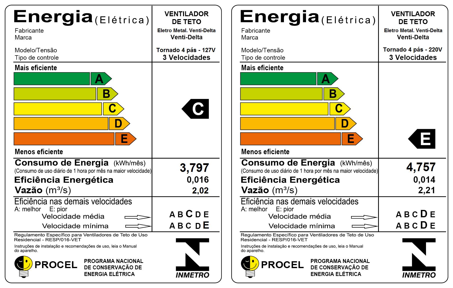 VENTILADOR TETO TORNADO LED 24W  PRETO 127V