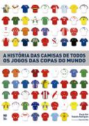 A história das camisas de todos os jogos das Copas do Mundo