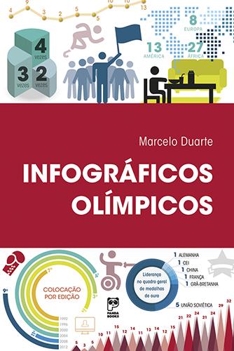 Infográficos olímpicos