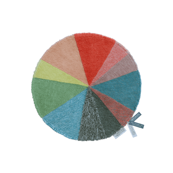 Tapete Pie Chart