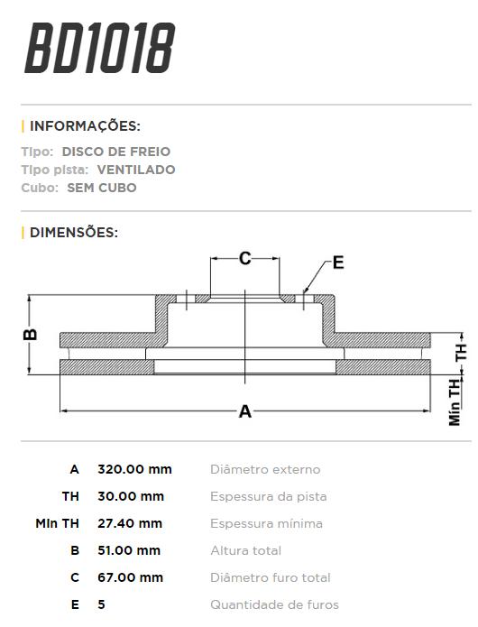 Disco de freio dianteiro ventilado - PAR - 320mm - Mercedes A250 2.0 2014 em diante, CLA250 2014 em diante, GLA250 turbo 2015 em diante