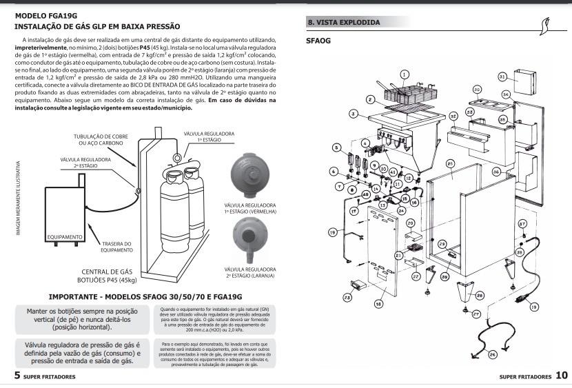Fritadeira a gás linha americana 19 litros de óleo - Venâncio
