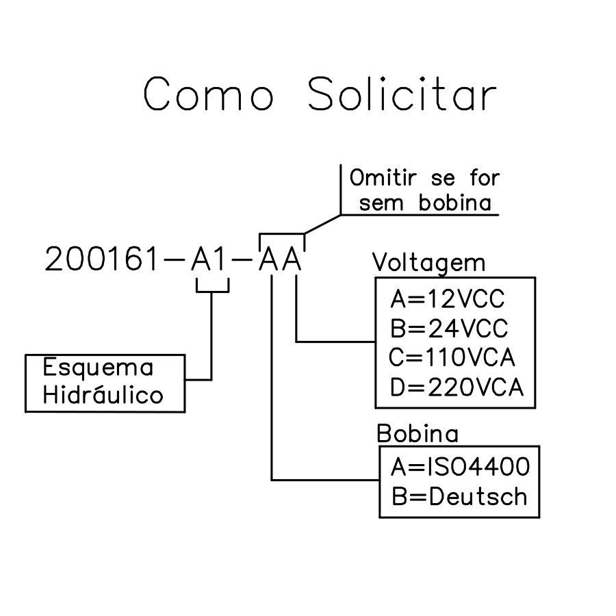 Válvula Direcional Solenoide SAE 6/2 -40lpm 24VCC