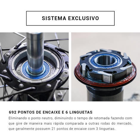 Roda Crank Brothers Synthesis Enduro 29 Carbon Premium 11 Vel HG Boost