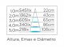 LÂMPADA LED STELLA STH6445/27 AR111 EVO GU10 DIMERIZÁVEL 12W 2700K 12G BIVOLT