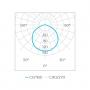 FITA MINI EVO FULL LED 4,5W/M 5 METROS 24VCC IP20 22,5W 360LM/M 2700K LUZ QUENTE STELLA STH8840/27