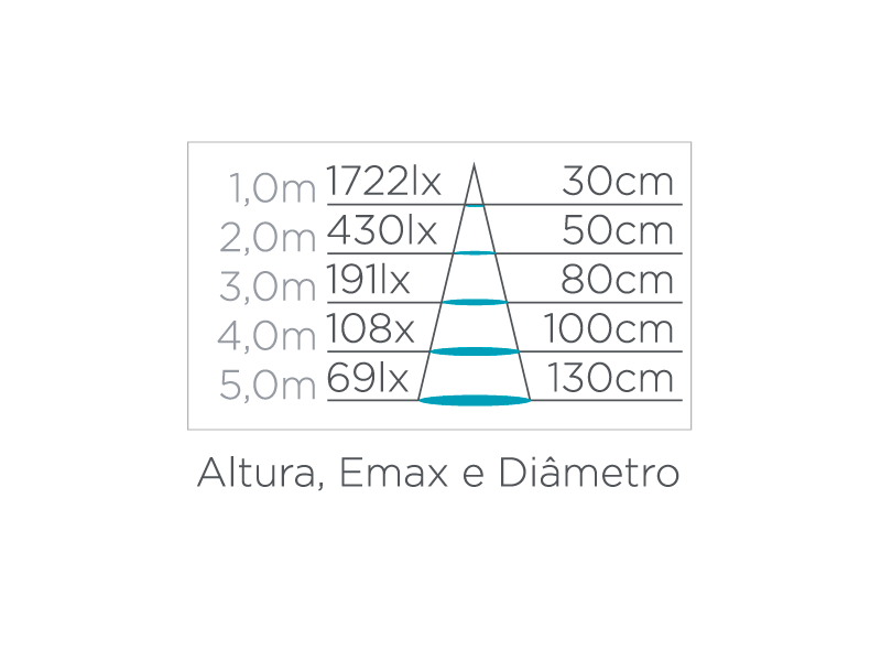 AR70 4,8W - 12° Stella
