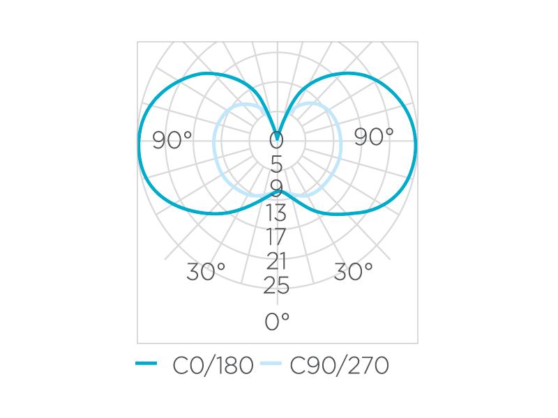 Bipino G9 2,5W 300° Stella