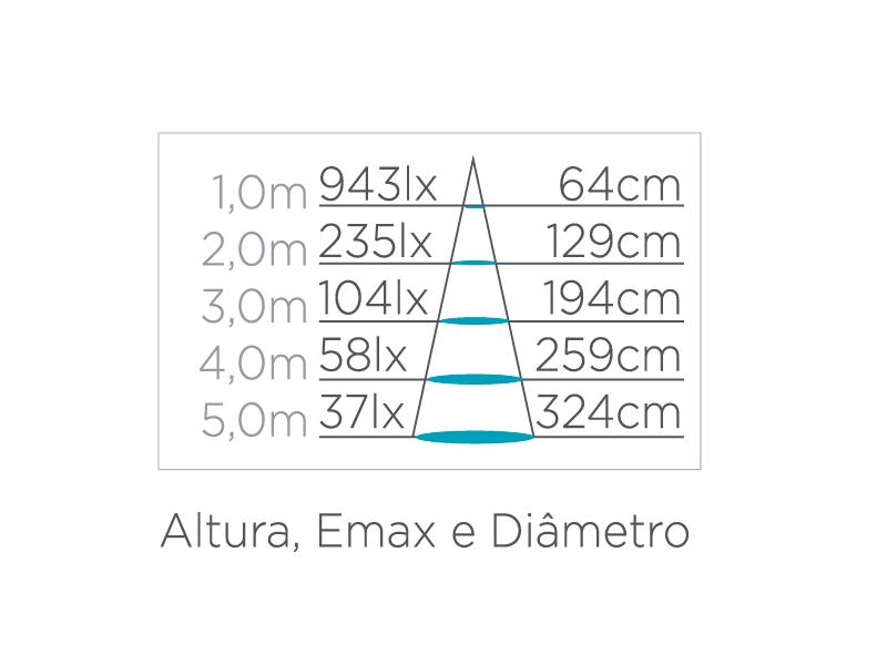 Dicroica 6W 36° Stella