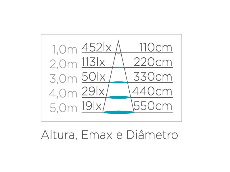 Dicroica 6W - 60° Stella