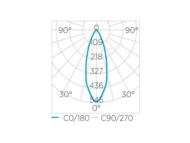Mini Dicroica Dim. 3,5W 36° Stella