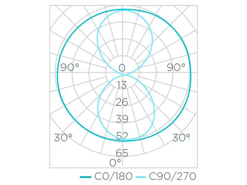 R7s Palito Curta 5W 360° Stella