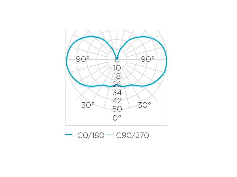 ST64 Filamento 4W 360° Stella