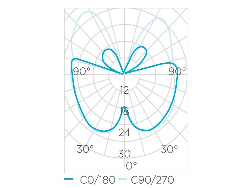 Vela Chama Filamento Espiral 2,5W 300° Stella