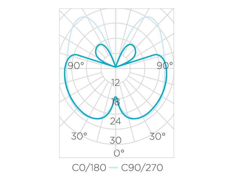 Vela Lisa Filamento Espiral 2,5W 300°  Stella