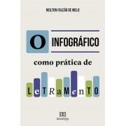 O infográfico como prática de letramento