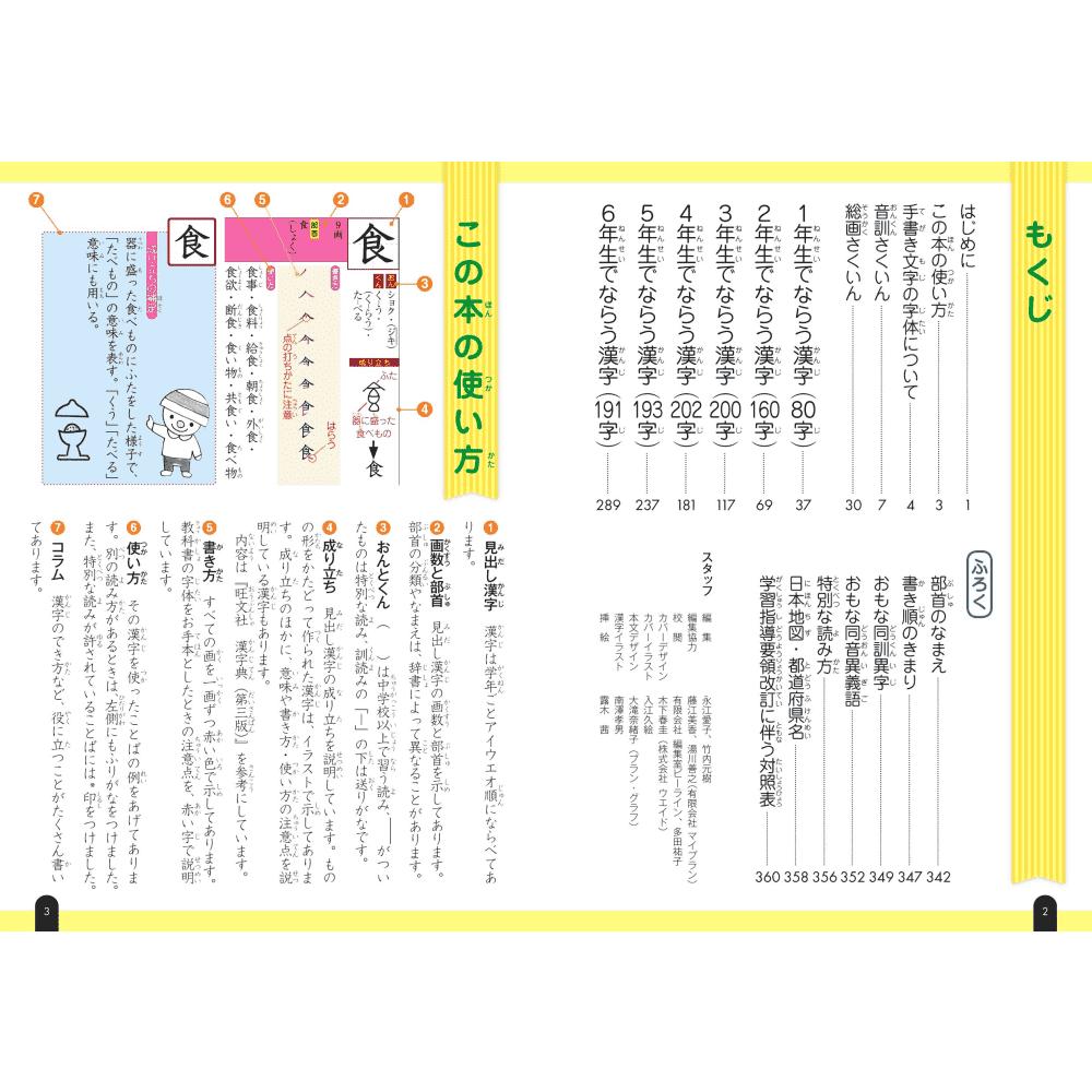 1026 ji no tadashii kakikata