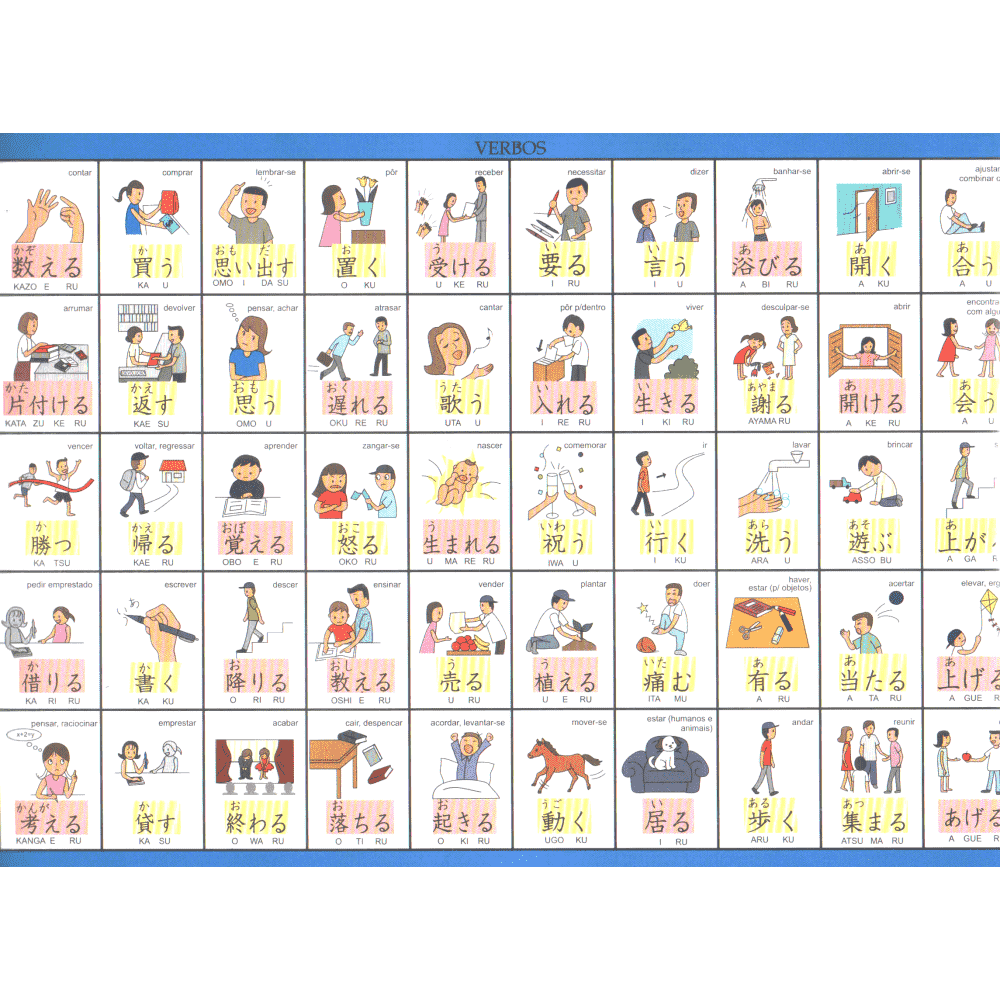 Kit com 3 cadernos e 6 pôsteres para iniciante em japonês