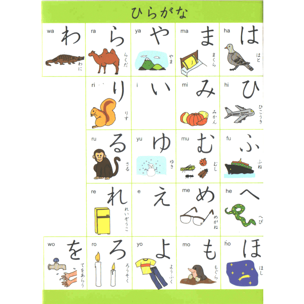 Pôster de hiragana