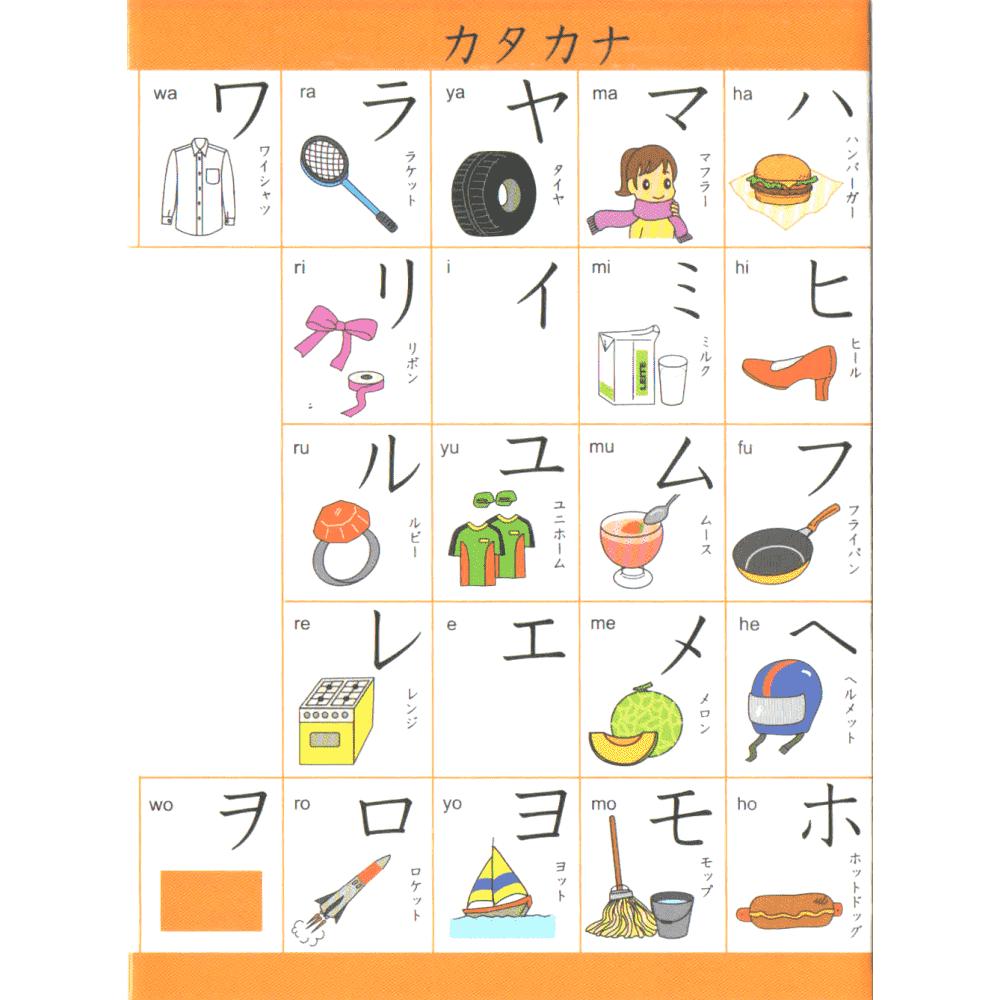 Pôster de katakana