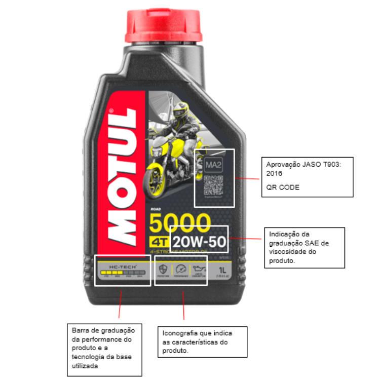 Kit Troca De Óleo Motul 5000 4T 20w50 3 Litros