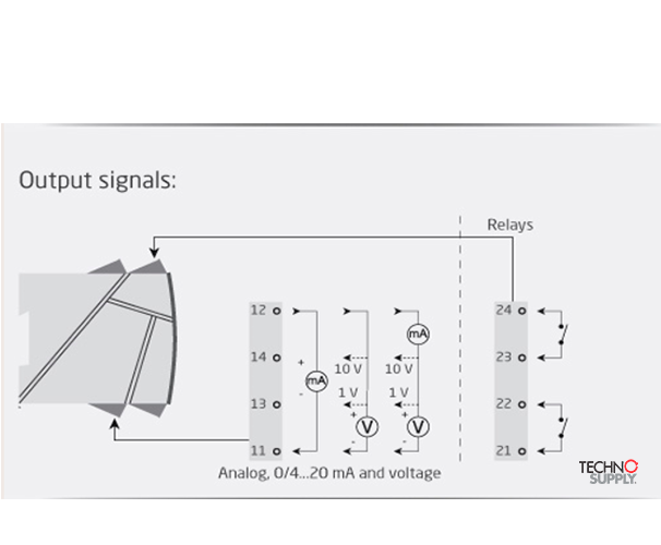Transmissor e Condicionador universal de sinais PR Electronics 4116