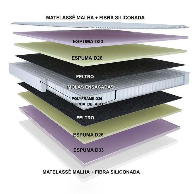 Box + Colchão Gazin Good Like, Molas Ensacadas 158x198