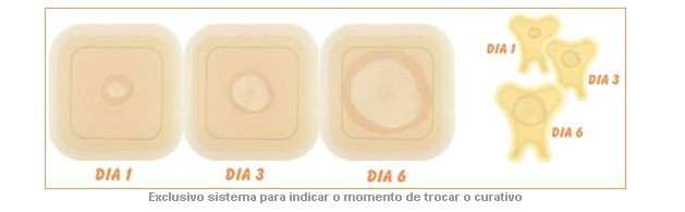 CURATIVO DUODERM C/BORDA CGF 10 X 13 UND. 187973 - CONVATEC