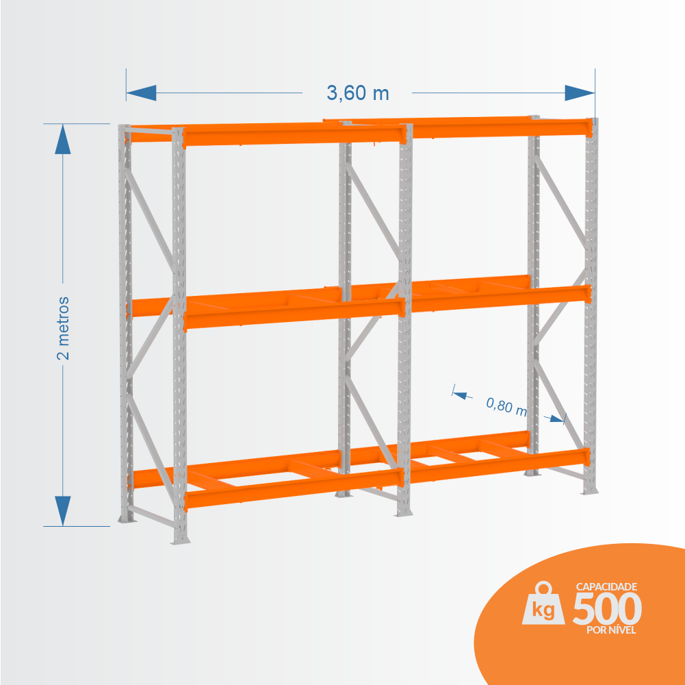 Kit Mini Porta Pallets 01 Inicial + 01 Continuação 500KG 03 Níveis ALT 2,00 X PROF 0,80 X COMP 3,60
