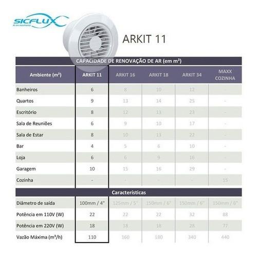Exaustor Ambientes Sicflux Arkit 11 (completo) 02006 1m Duto