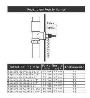 Registro De Gaveta 20mm Ou 1/2 Fabrimar