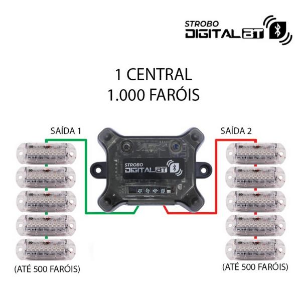 Central Avulsa Strobo Digital AJK Bluetooth