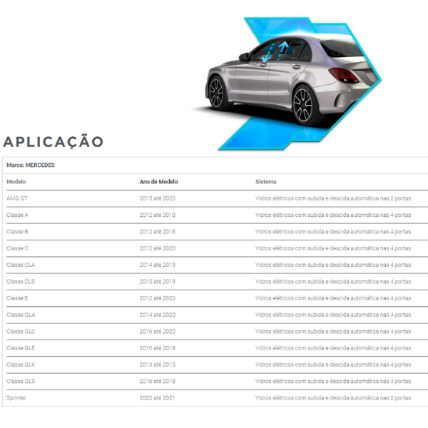 Modulo de Automação Vidros Elétricos Mercedes Bens FT-AC-MB