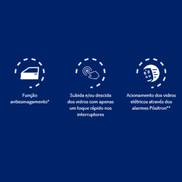 Módulo Vidro Elétrico Pósitron Pronnect Corolla 2015 4p