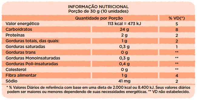 Torrada de Arroz Orgânico - Quinoa e Linhaça - 75g