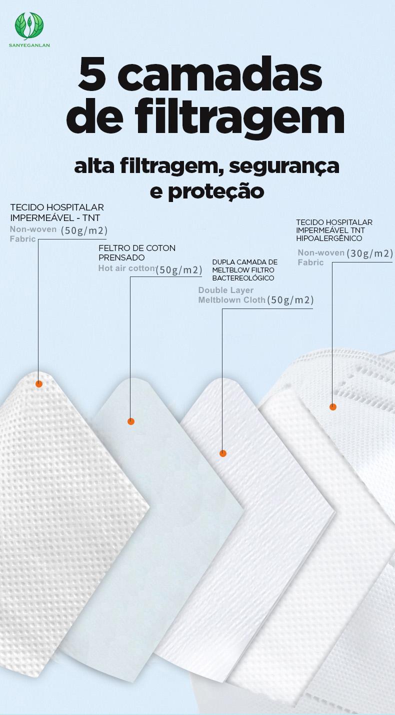 Máscara PFF2 / N95 / KN95 infantil preta - caixa 10 unidades 5 camadas meltblow BFE 98% + feltro de coton + tnt spunbond hospitalar hipoalergenico
