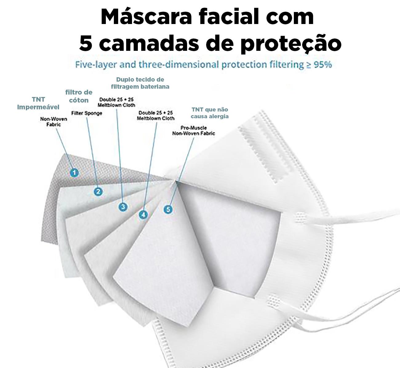Máscara Respirador PFF2 / N95 preta 50 unidades 5 camadas meltblow BFE 98% + feltro de coton + tnt spunbond hospitalar hipoalergenico