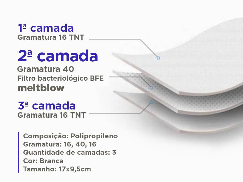 Máscara Tripla Cirúrgica EASYMED com filtro bacteriológico BFE - Caixa com 50 unidades