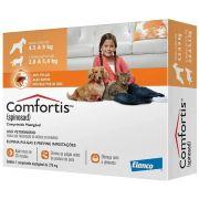 Antipulgas Comfortis  - 270mg 1 comp