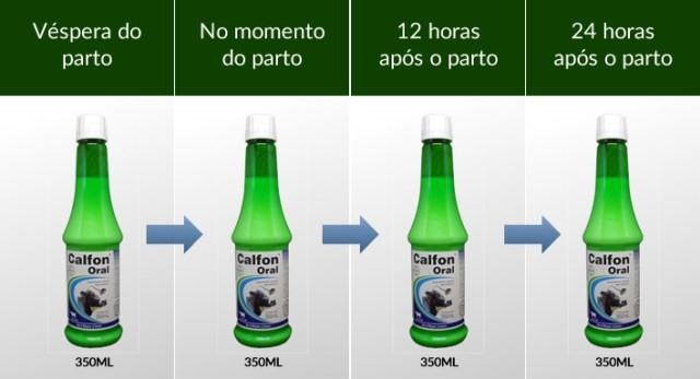 Calfon Oral - Suplemento Mineral