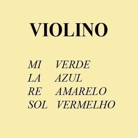 Encordoamento para Violino Mauro Calixto