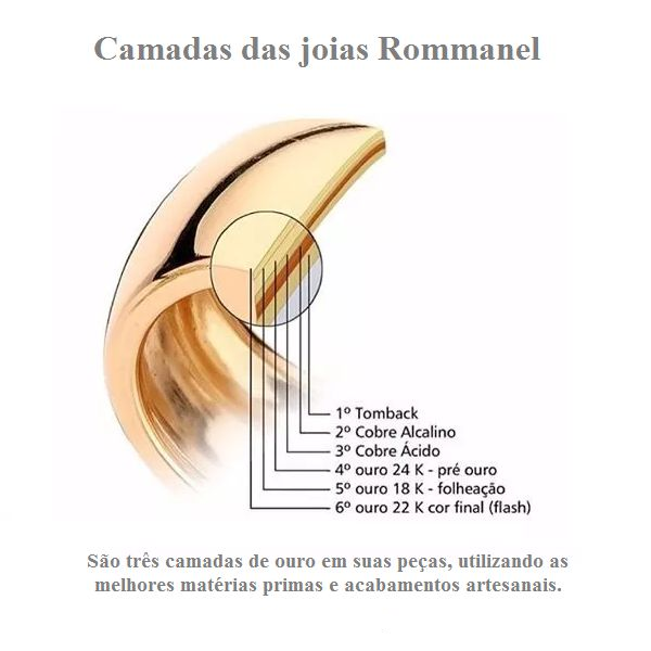 BERLOQUE  FOLHEADO ROMMANEL FORMADO POR CORRENTE DE ELOS REDONDOS MED.7X8CM - 542421