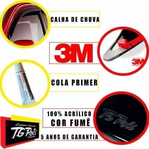 Calha Chuva Fiat Uno/premio/elba 85/11/ Mille 12/13 2p