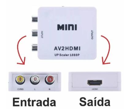 Conversor Adaptador AV2HDMI Full HD