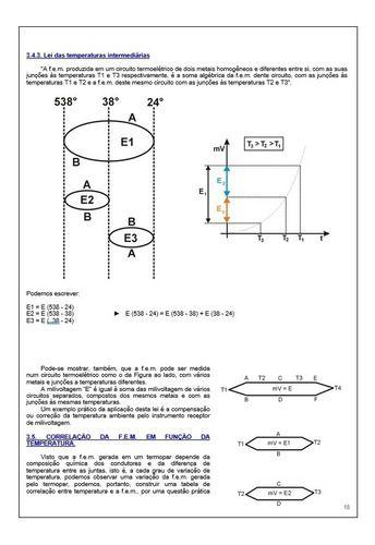Apostila Nível Básico Digital Termometria Termopares e Termoresistência Pt100