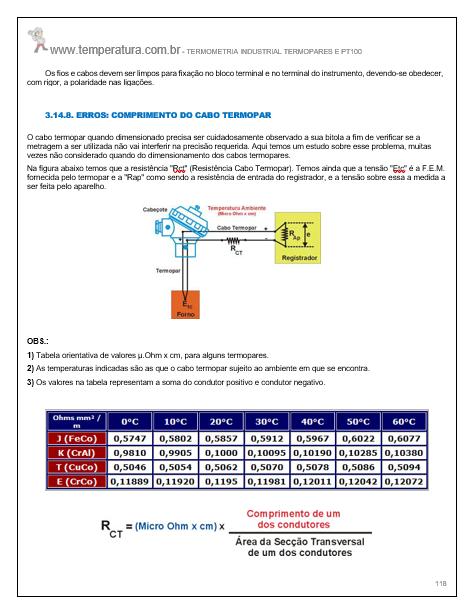 Apostila Nível Intermediário Digital Termometria Sensores Nível Intermediário